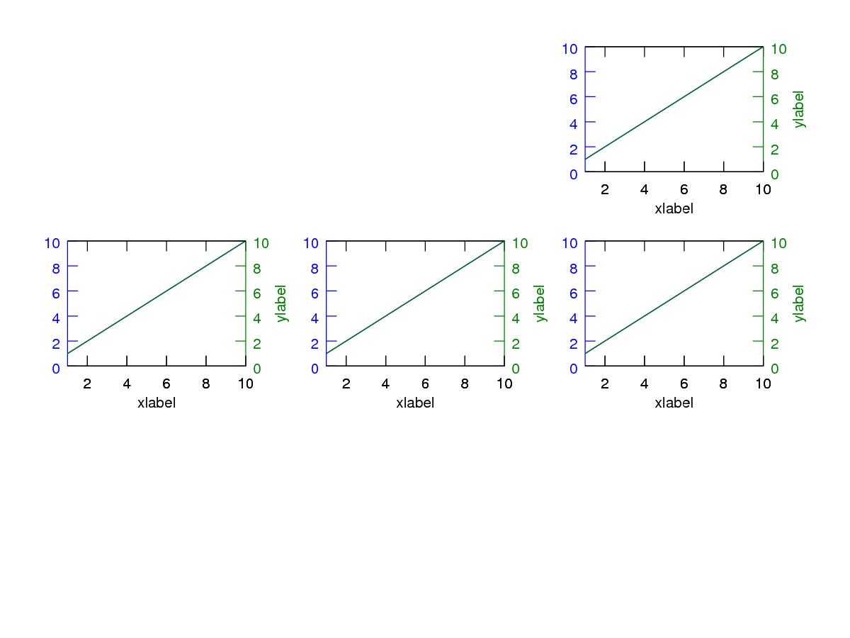 GNU Octave - Bugs: bug #34148, Subplots with gnuplot overlap