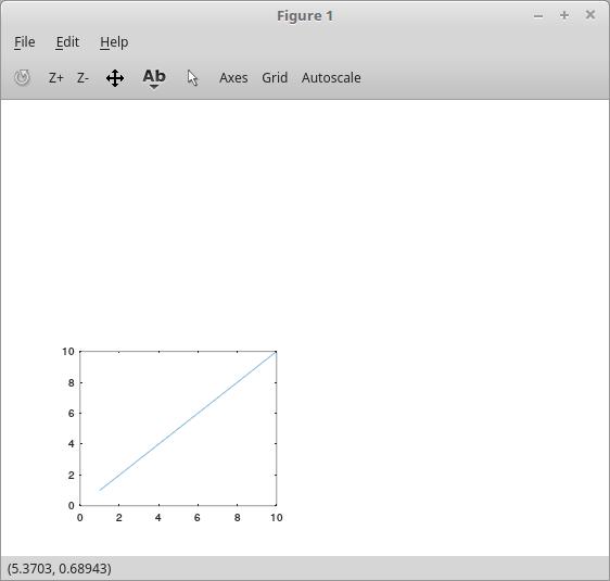 GNU Octave - Bugs: bug #52878, Tiny plots in Qt/FLTK